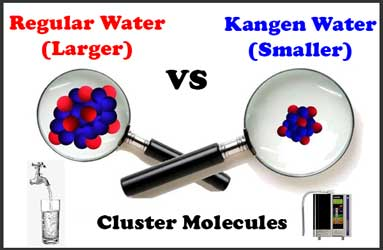 kangen water cluster molecules